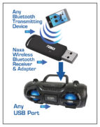 Wireless Audio Adapter with Bluetooth® for USB Connectors